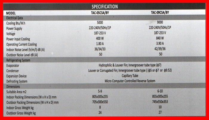 spesifikasi-ac-split-by-series