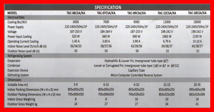 spesifikasi-ac-split-ka-series